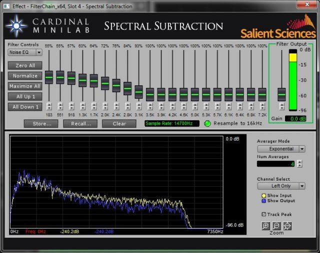 CARDINAL MiniLab Suite - Salient Sciences